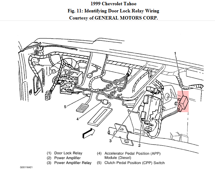 chevy uplander heater diagram