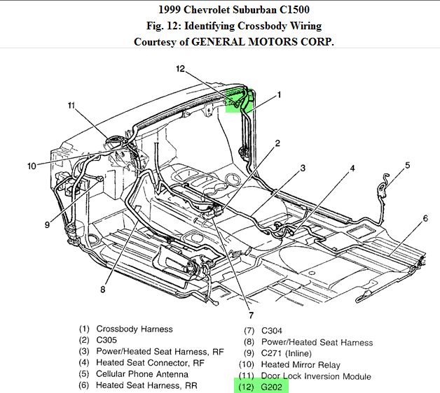 chevy suburban engine diagram