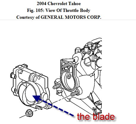 how to clean a throttle body and idle air wiring diagram