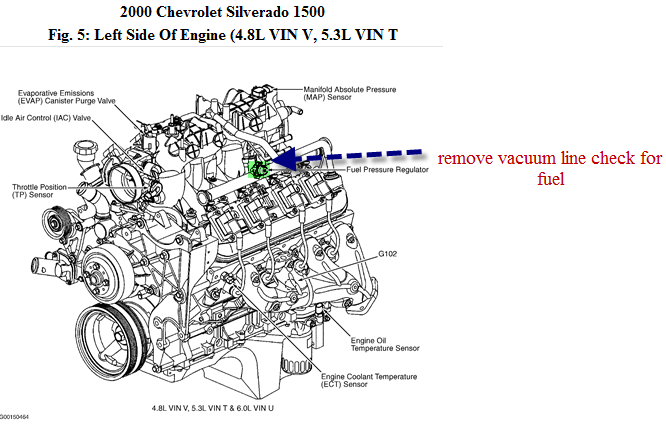 1998 chevy 1500 fuel pressure regulator  1998  free engine image for user manual download