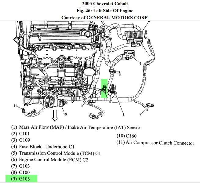 05 chevy cobalt wiring diagram  05  wiring diagram