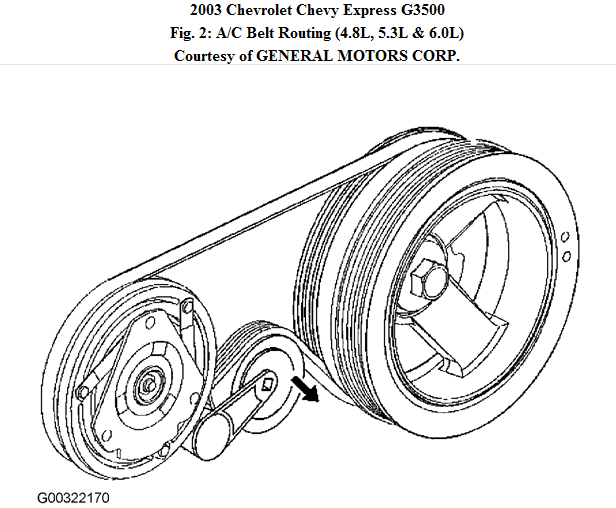 chevy 6 0 engine diagram 2003 chevy silverado serpentine belt diagram