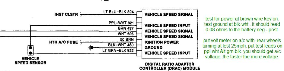 1990 Chevy    K5       Blazer    So far I have had the dash cluster