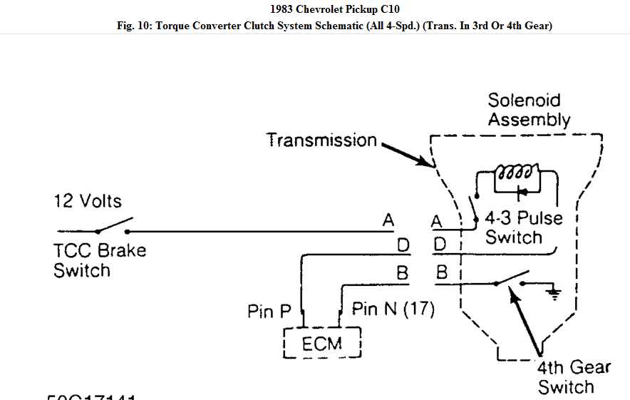 chevy 700r4 transmission wiring diagram