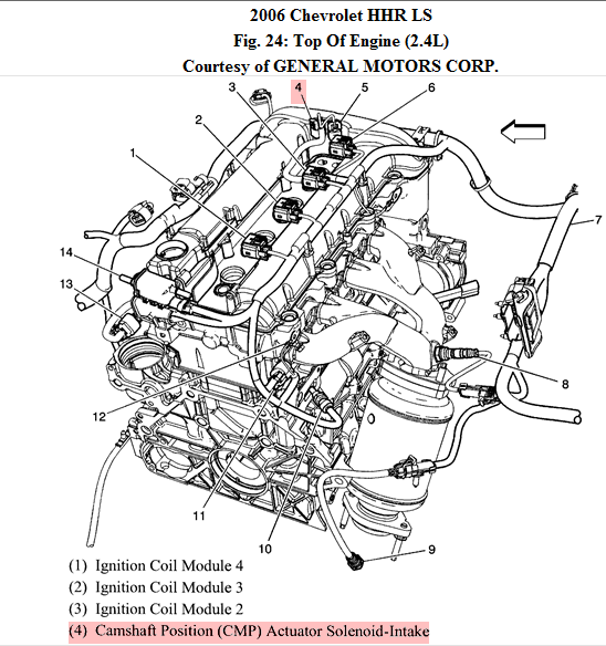 2002 Jaguar X Type Serpentine Belt Diagram additionally 5 4 3v Engine Problems together with 6 2l Engine Firing Order further Diagram Of 2000 Ford Mustang Engine also Ford Taurus 3 0 Engine Diagram Wedocable. on 2005 ford f 150 5 4 timing marks