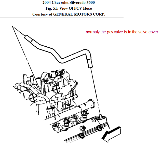 location of pcv valve 2009 silverado