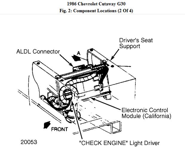 1986 chevy class c motor home  g30 van  just quit
