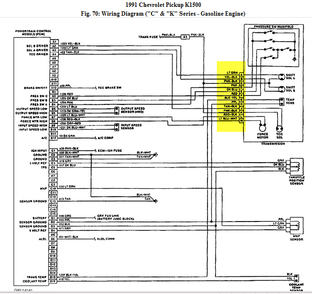 94 chevy k1500 4x4 wiring diagram  94  get free image about wiring diagram 1994 chevy truck wiring diagram 1994 chevy k1500 radio wiring diagram