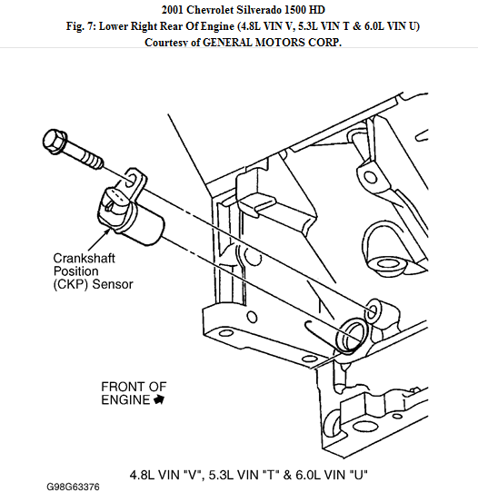 2003 Chevrolet Suburban 1500 Camshaft: 2001 Chevy Truck 5.3l Run Rough Under Load