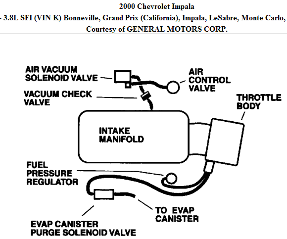 diagram moreover 2004 impala vacuum hose on chevy  diagram  free engine image for user manual
