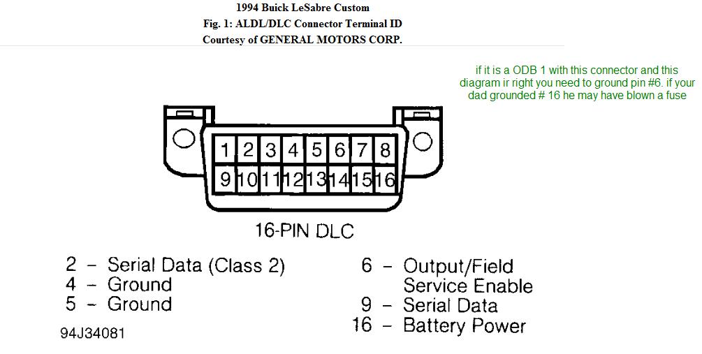 similiar 94 buick lesabre fuse diagram keywords buick regal fuel filter location on 94 buick lesabre wiring diagram