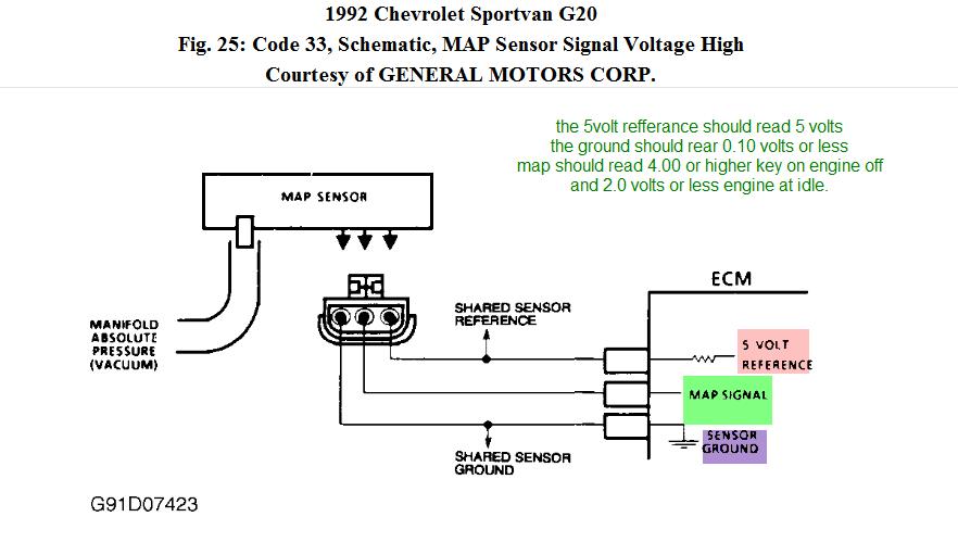 1992 Gmc Vandura 2500 Runs    Failed Emissions   Throttle