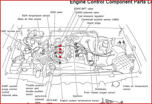 2002 dodge intrepid cooling system diagram  2002  free