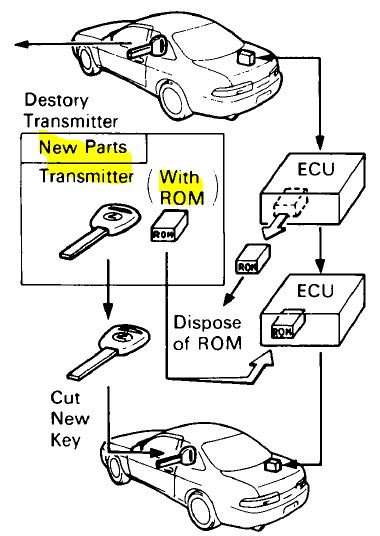 1994 lexus es300 thermostat housing diagram  1994  free