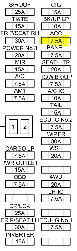 2007 tundra fuse box diagram toyota tundra fuse box