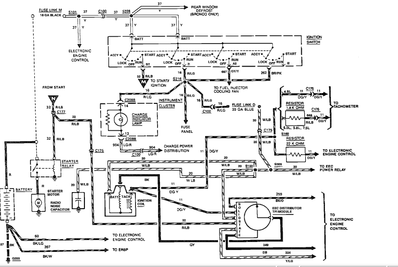 1975 Ford Bronco Moreover 1988 Ford Bronco Wiring Diagram Moreover  Ford Ignition System Wiring Diagram on 1986 dodge ignition wiring diagram, 1986 gmc ignition wiring diagram, 1986 ford ignition coil, 1986 ford fuel system diagram, 1986 ford ignition switch,