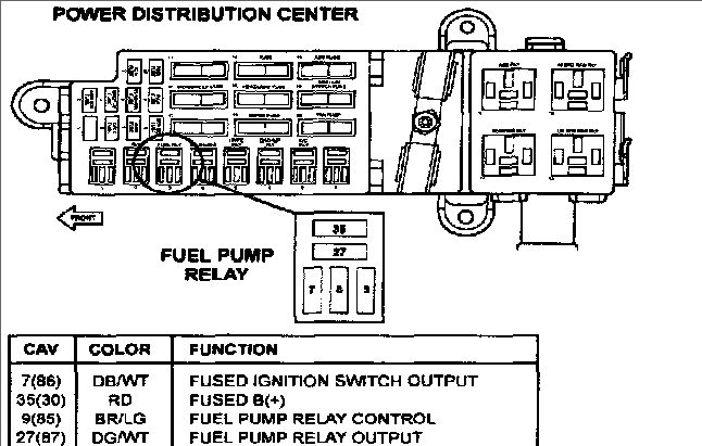 1992 dodge stealth fuel pump wiring diagram  1992  free