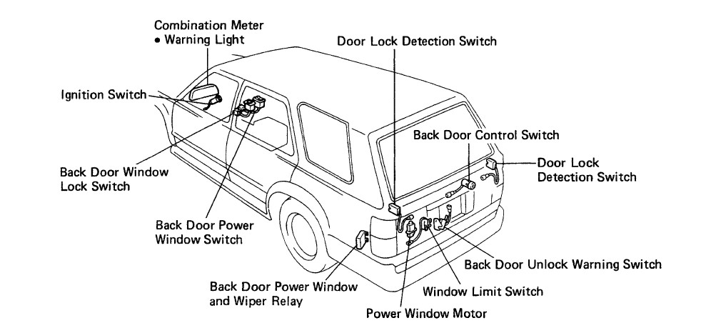 i cannot get my rear window to travel up or down using the up  down switch but could get it up or