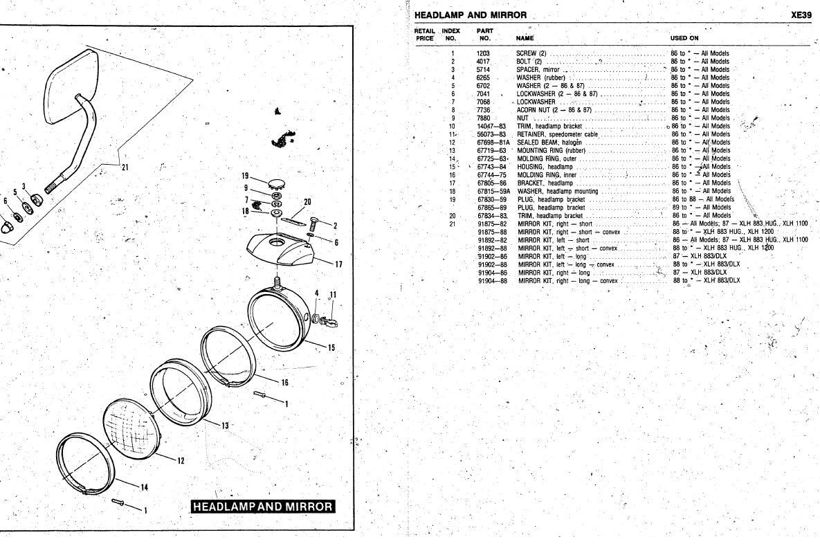 1990 sportster headlight adjustment i cannot get light to. Black Bedroom Furniture Sets. Home Design Ideas