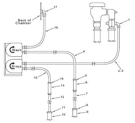 Hobart Lx30 Manual