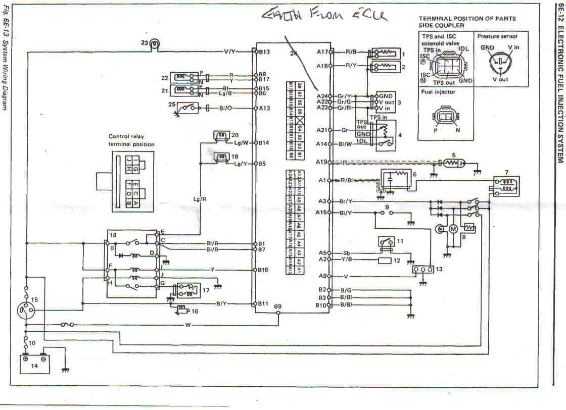 89 Suzuki Sidekick Wiring Diagram Not Lossing Vitara Electrical Car Pin G16b Mpfi Diagrams 1989 1998
