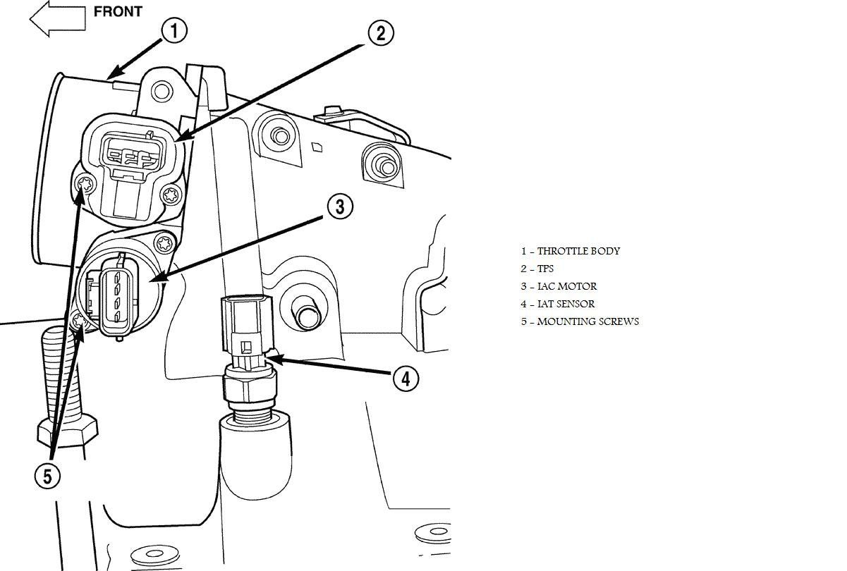 jeep tps diagram  jeep  free engine image for user manual