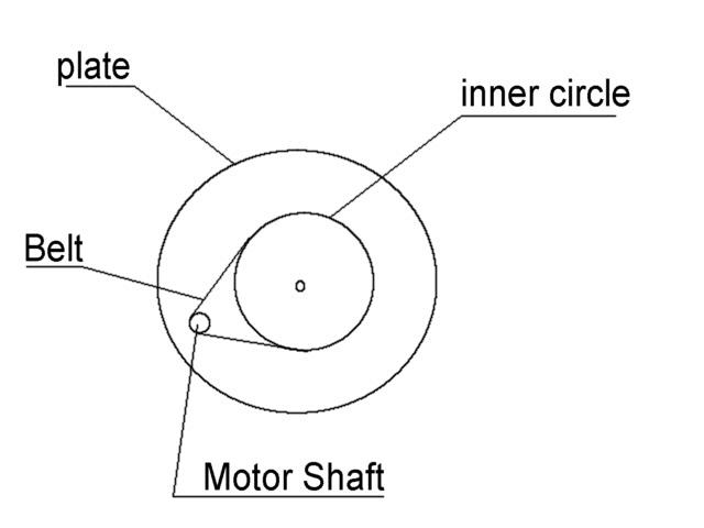 onkyo turntable wiring diagram benq wiring diagram wiring diagram