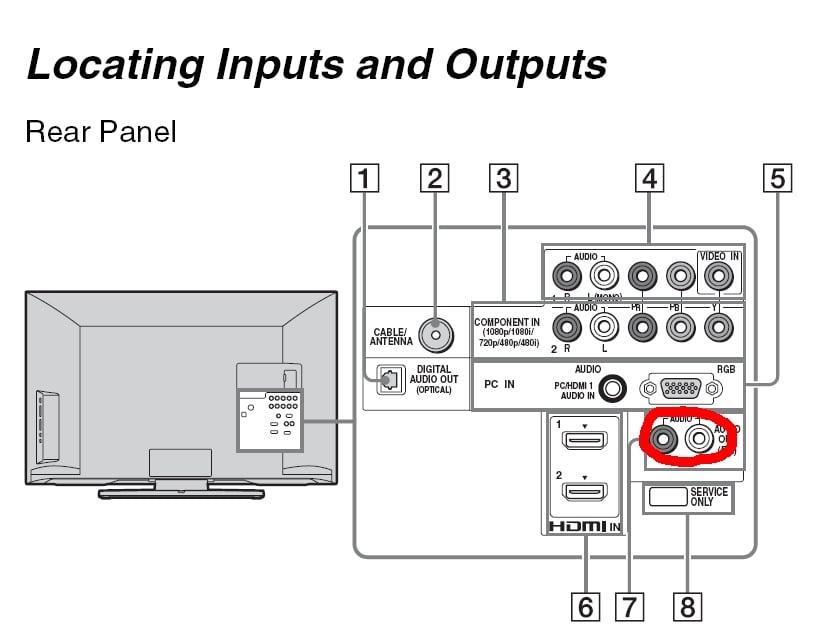 Sony Bravia 30 U0026 39  U0026 39  Tv How Do You Set Up Haedphones Is There