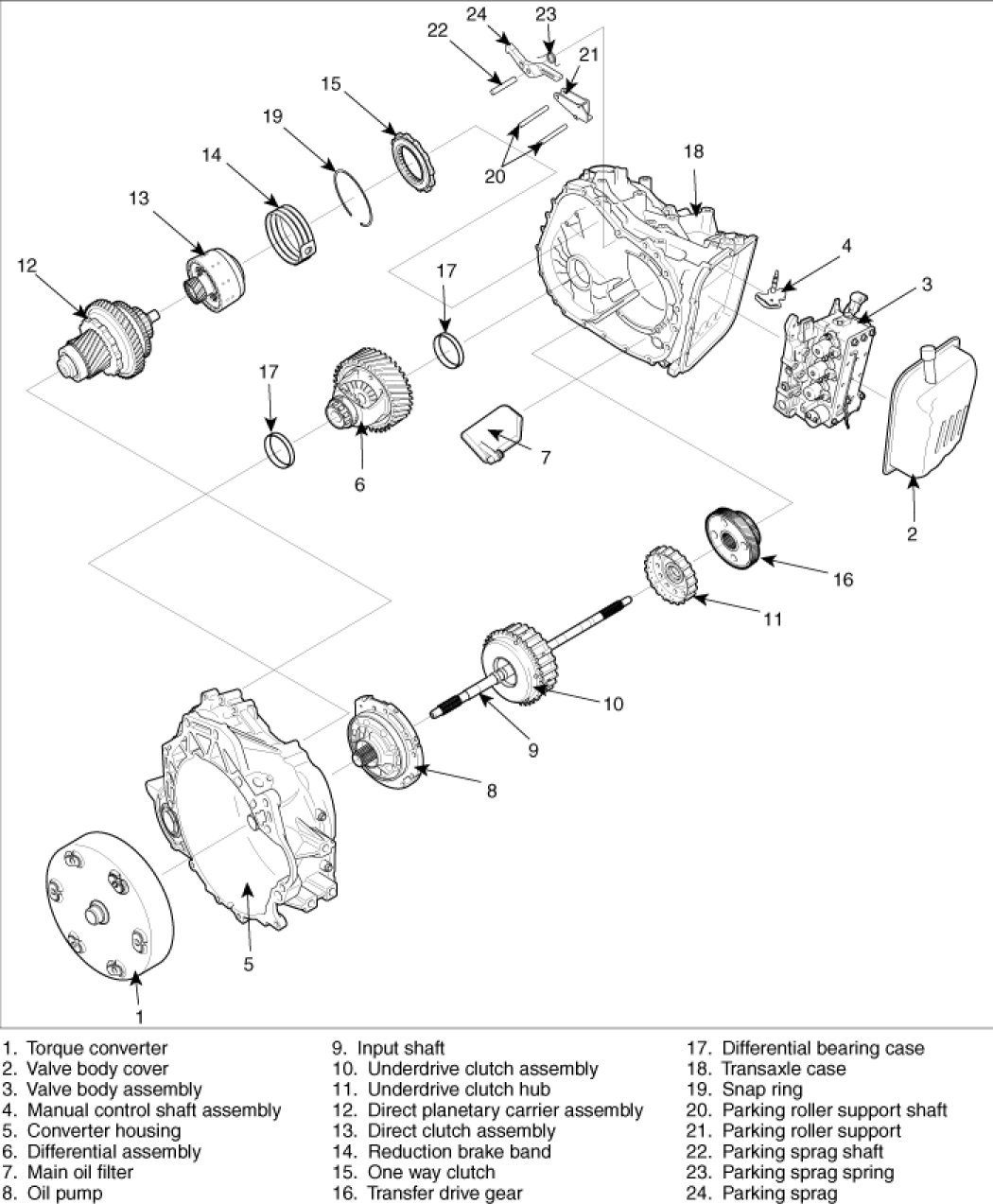 kia rondo parts diagram auto wiring  kia  auto wiring diagram