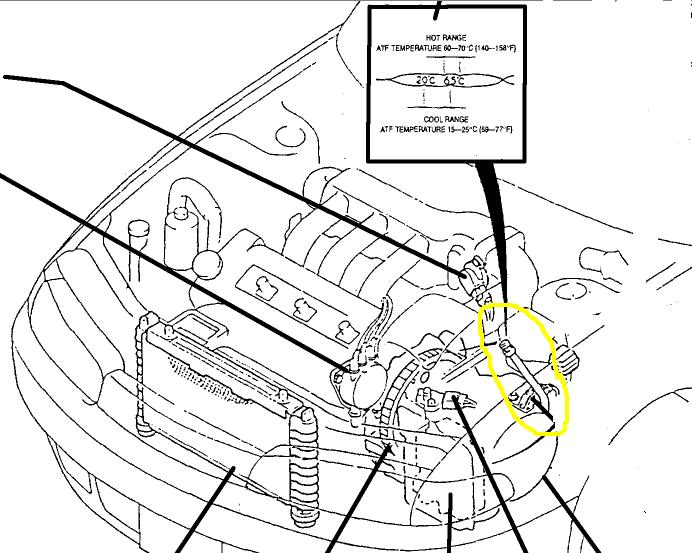 2002 mazda 626 transmission relay location