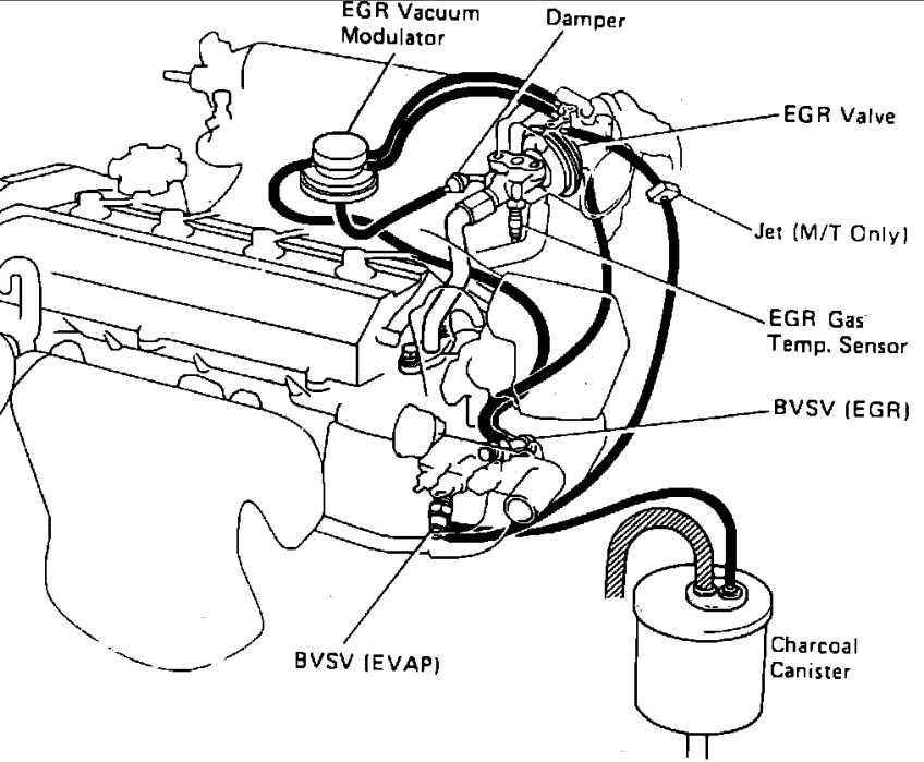 Diagrams Wiring   4afe Engine Diagram