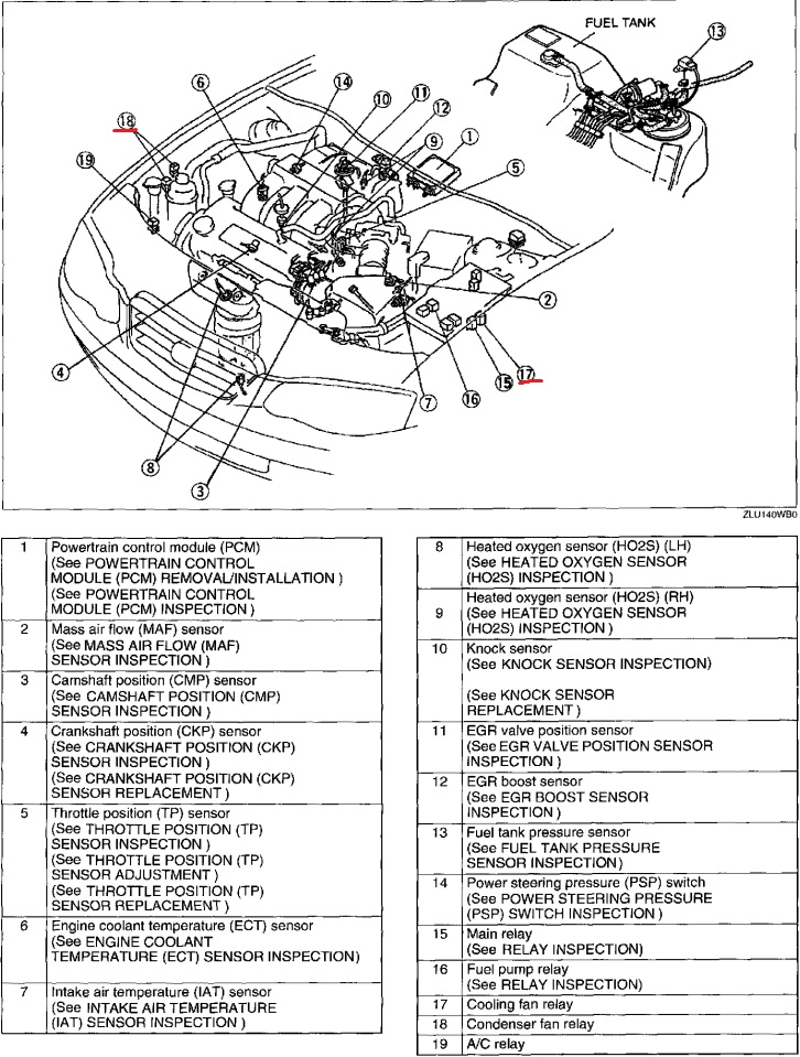 2003 x type fuse box diagram faq 10712 wiring diagram