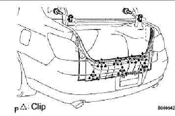 2010 Toyota Venza Fuse Box
