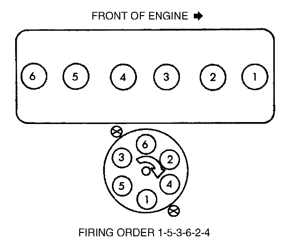 spark plug wiring diagram jeep cherokee solved firing order – Distributor Wire Diagram 1975 Lincoln Continental Engine And Spark