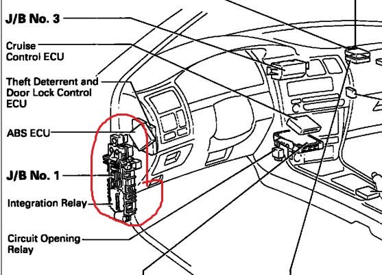 97 fl70 ignition fuse location