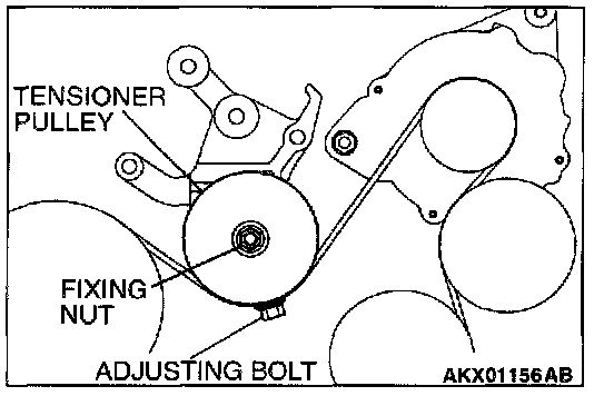 DRIVE BELT ROUTING Article Text 1992 Mitsubishi Mirage For A …