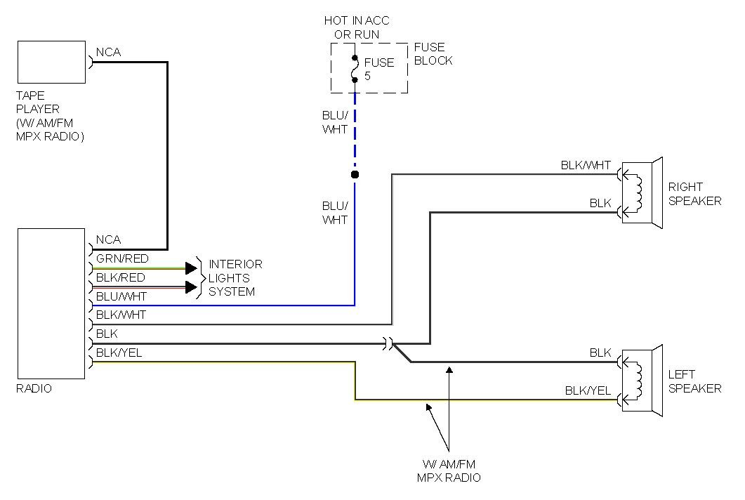 Trough The Never  Mitsubishi Radio Wiring Diagram