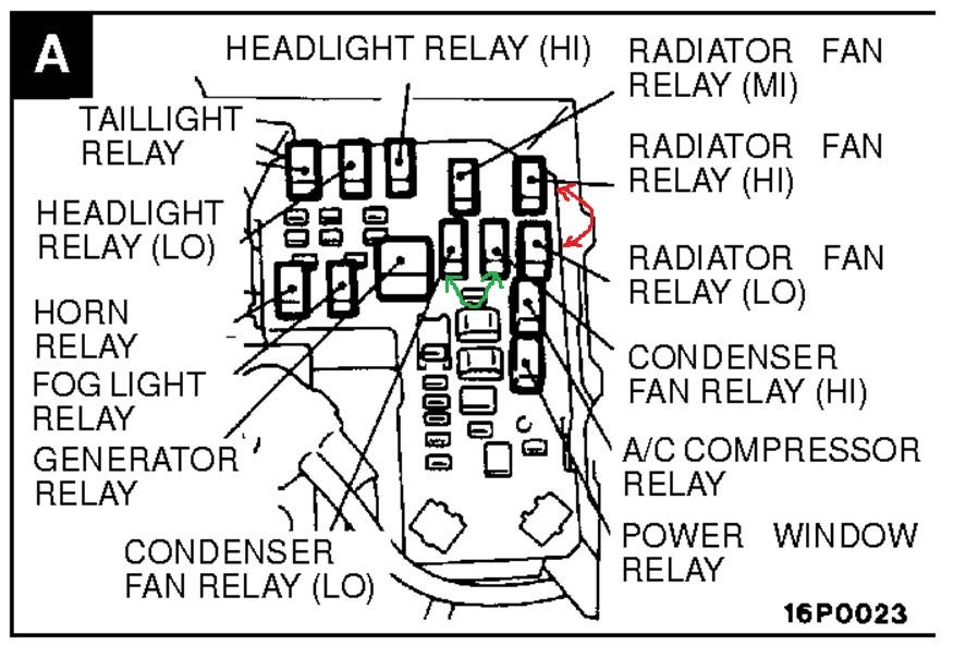DIAGRAM] 2000 Mitsubishi Galant Fuse And Relay Diagram FULL Version HD  Quality Relay Diagram - NODELABORATORY.EDF-RECRUTEMENT.FRedf-recrutement.fr