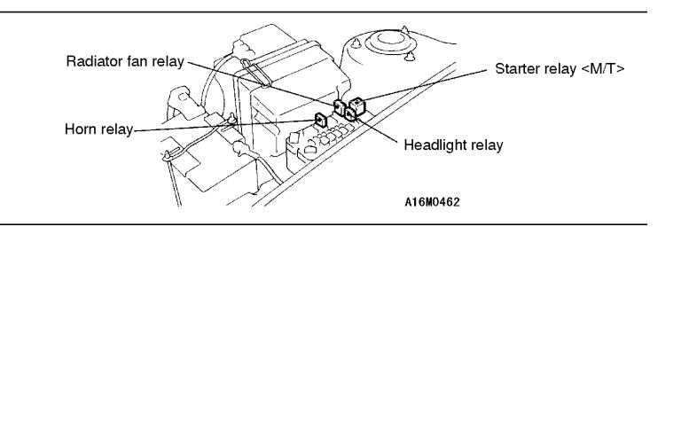 mirage 2000 horn wiring diagram mitsubishi diamante spark