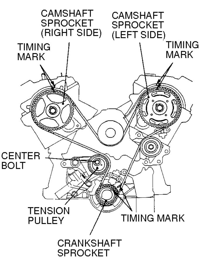 4ore2 1999 Montero Sport Set Timing Marks Passenger Side on 2001 mitsubishi montero sport engine diagram