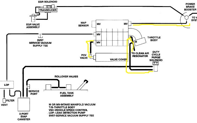 96 chrysler sebring a diagram to a possible leak in the vacuum