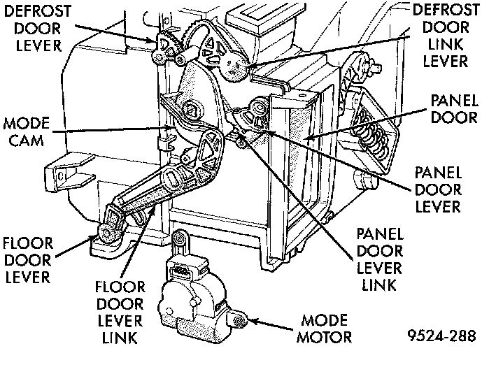 96 chrysler sebring a diagram to a possible leak in the vacuum the mode motor is located on the driver side of the ac box near the gas pedal as shown here