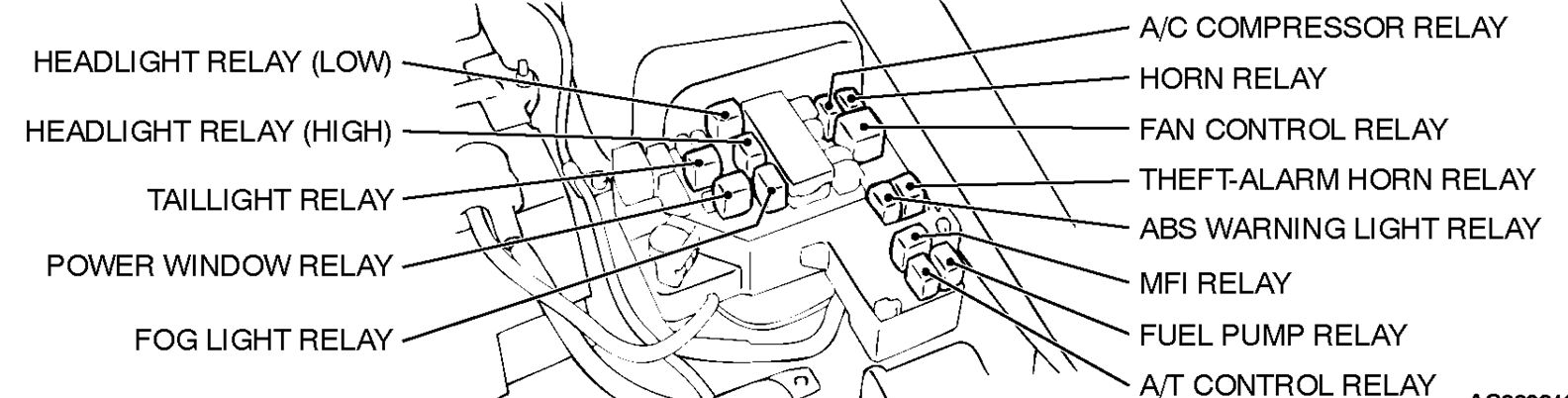 fuel pump wiring diagram 2003 galant fuel pump wiring diagram where is the fuel pump relay located on a 2001 mitsubishi galant fuel pump wiring diagram