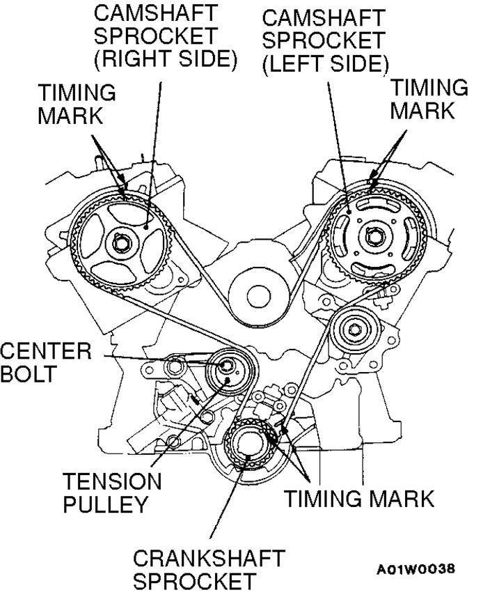 i am replacing the timing gear on the crankshaft of a