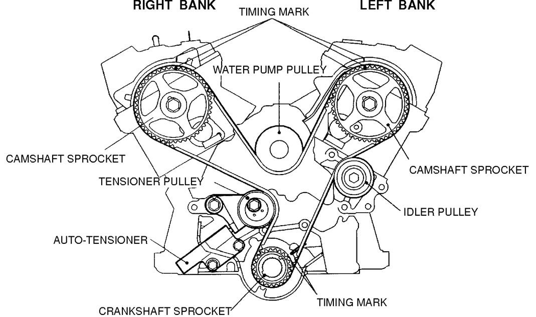 How To Change Timing Belt 2007 Galant together with 2 6 Mitsubishi Mighty Max Engine likewise Camshaft Position Sensor Location 03 Galant also 1991 Plymouth Acclaim 3 0 V6 Timing Belt Water Pump Replacement in addition 97 Neon Belt Diagram. on mitsubishi eclipse 2 0 timing marks diagram