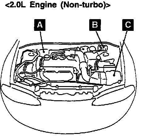Volvo S40 Map Sensor Location besides Volvo S60 2 Door together with 2000 Ford Contour Fuse Box besides V8 Volvo Xc90 Battery Location further Land Rover Fog Lights Wiring Diagram. on wiring diagram volvo s60