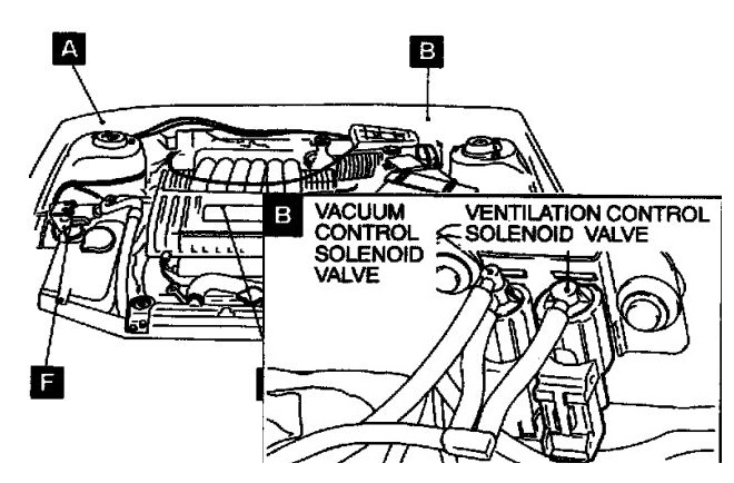 02 Mazda Protege 5 Fuse Box on 1999 Mazda Protege Radio Wiring Diagram