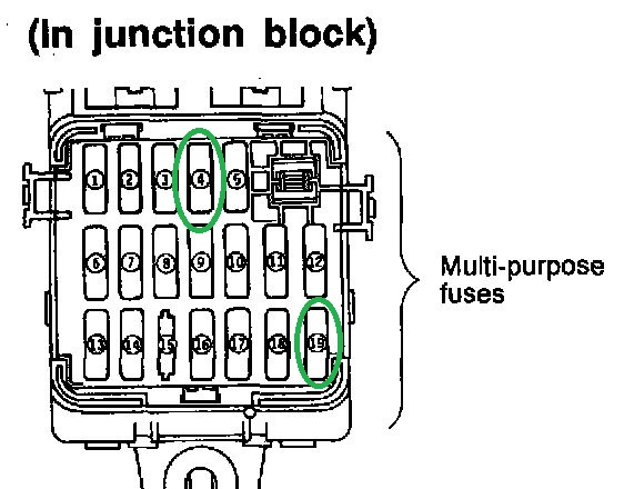 2004 Mitsubishi Endeavor Fuse Box Diagram