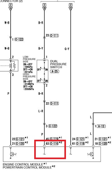 mitsubishi lancer ecu wiring diagram wiring diagrams and schematics evo 8 9 10 ecu pin out diagrams