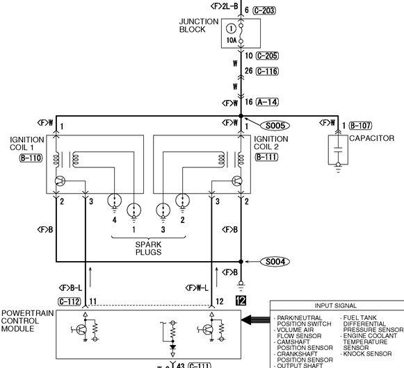 2005 mitsubishi outlander wiring diagram 2003 mitsubishi outlander ac
